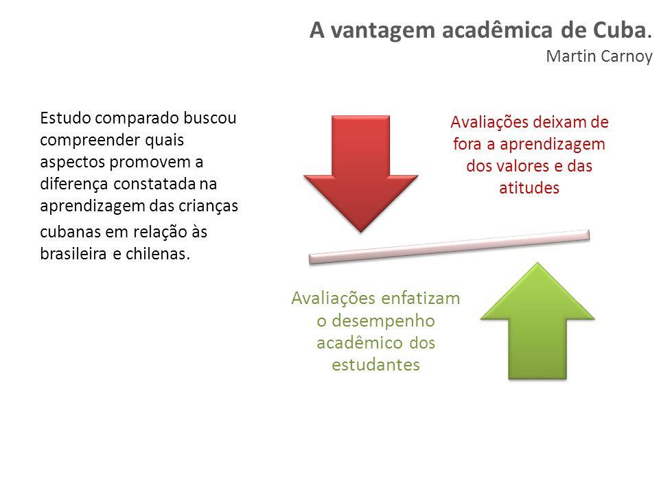 A vantagem acadêmica de Cuba. Martin Carnoy Estudo comparado buscou compreender quais aspectos promovem a diferença constatada na aprendizagem das cri