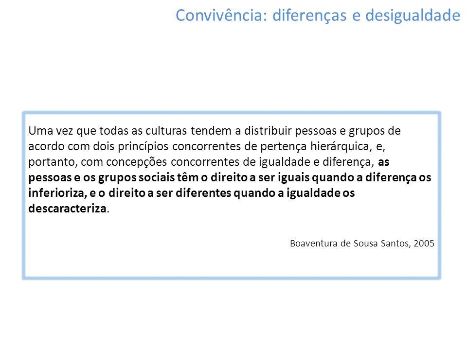 Uma vez que todas as culturas tendem a distribuir pessoas e grupos de acordo com dois princípios concorrentes de pertença hierárquica, e, portanto, co