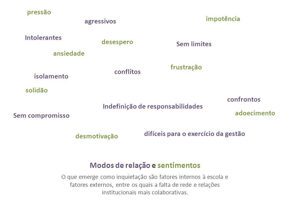 inspirações Olhar mais amplo para o cotidiano Acolhimento Troca de ideias Humanização da educação Troca de experiências Novas referências (textos e abordagens)