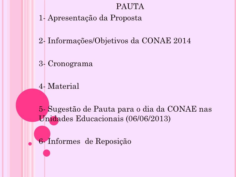 PAUTA 1- Apresentação da Proposta 2- Informações/Objetivos da CONAE 2014 3- Cronograma 4- Material 5- Sugestão de Pauta para o dia da CONAE nas Unidad