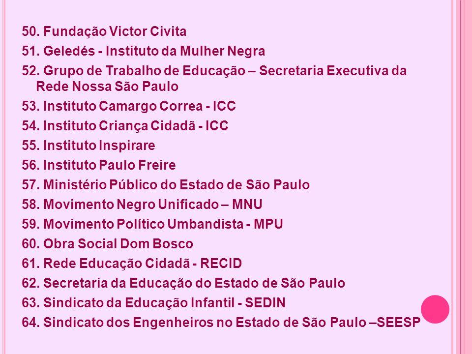 50. Fundação Victor Civita 51. Geledés - Instituto da Mulher Negra 52. Grupo de Trabalho de Educação – Secretaria Executiva da Rede Nossa São Paulo 53