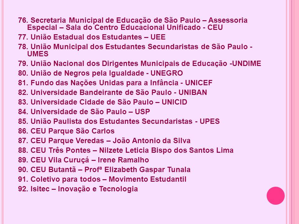 76. Secretaria Municipal de Educação de São Paulo – Assessoria Especial – Sala do Centro Educacional Unificado - CEU 77. União Estadual dos Estudantes