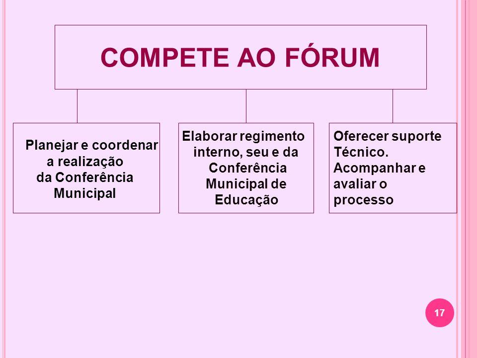 17 COMPETE AO FÓRUM Planejar e coordenar a realização da Conferência Municipal Elaborar regimento interno, seu e da Conferência Municipal de Educação