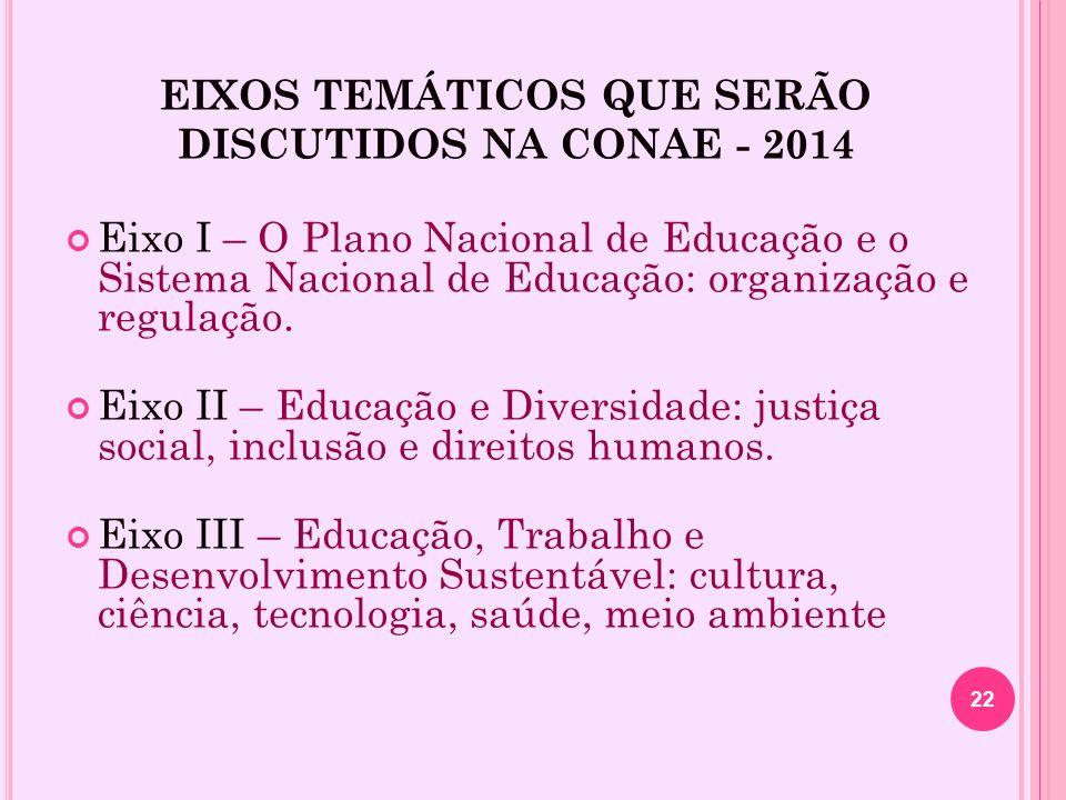 22 EIXOS TEMÁTICOS QUE SERÃO DISCUTIDOS NA CONAE - 2014 Eixo I – O Plano Nacional de Educação e o Sistema Nacional de Educação: organização e regulaçã
