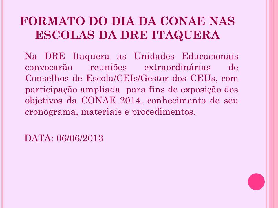 Sugestão de Pauta para o dia da CONAE nas Unidades Educacionais (06/06/2013) 1- Apresentação da Proposta 2- Informações/Objetivos da CONAE 2014 3- Cronograma 4- Material 5- Exercício para conhecimento do documento referência e procedimentos de participação