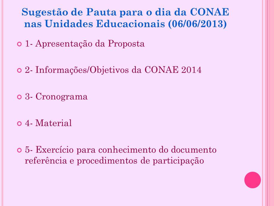 Sugestão de Pauta para o dia da CONAE nas Unidades Educacionais (06/06/2013) 1- Apresentação da Proposta 2- Informações/Objetivos da CONAE 2014 3- Cro
