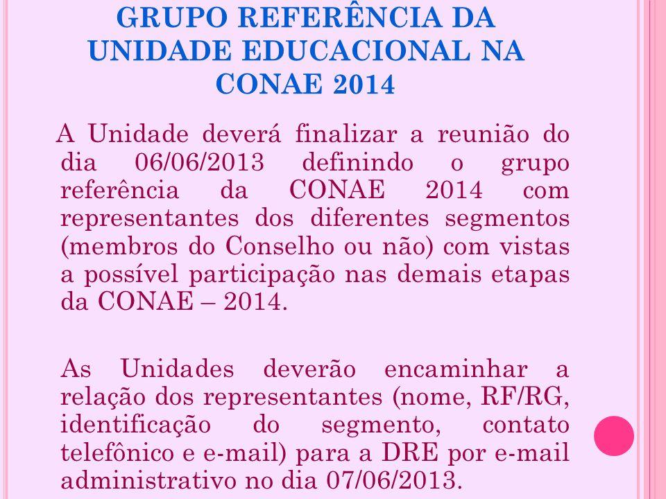 GRUPO REFERÊNCIA DA UNIDADE EDUCACIONAL NA CONAE 2014 A Unidade deverá finalizar a reunião do dia 06/06/2013 definindo o grupo referência da CONAE 201