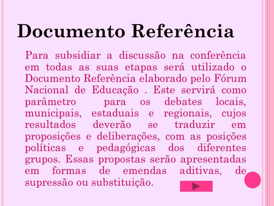 Documento Referência Para subsidiar a discussão na conferência em todas as suas etapas será utilizado o Documento Referência elaborado pelo Fórum Naci