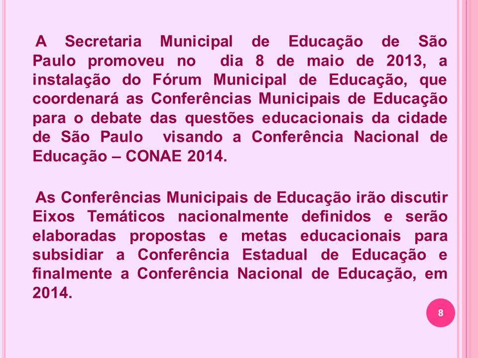 A Secretaria Municipal de Educação de São Paulo promoveu no dia 8 de maio de 2013, a instalação do Fórum Municipal de Educação, que coordenará as Conf