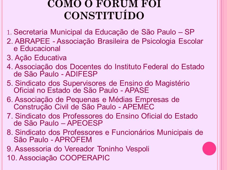 COMO O FÓRUM FOI CONSTITUÍDO 1. Secretaria Municipal da Educação de São Paulo – SP 2. ABRAPEE - Associação Brasileira de Psicologia Escolar e Educacio
