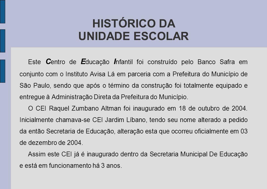 HISTÓRICO DA UNIDADE ESCOLAR Este C entro de E ducação I nfantil foi construído pelo Banco Safra em conjunto com o Instituto Avisa Lá em parceria com