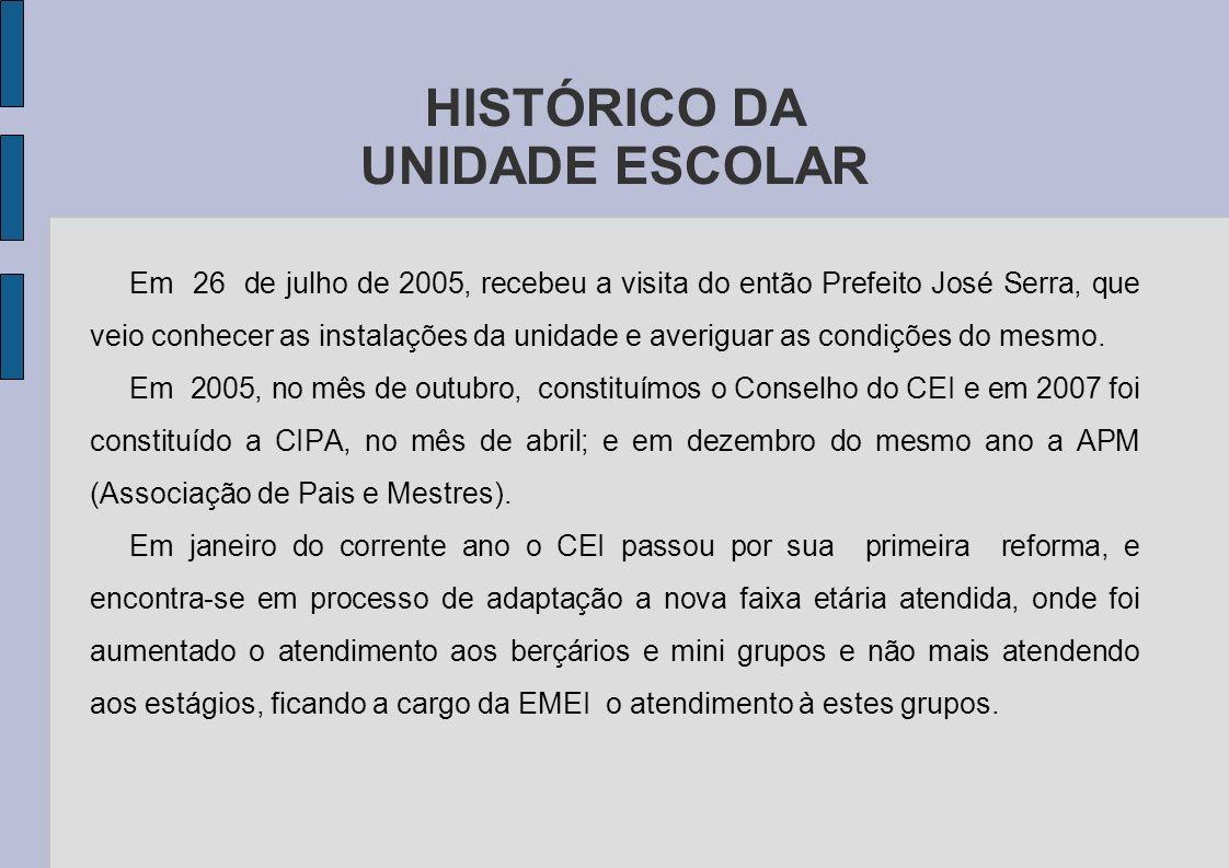 HISTÓRICO DA UNIDADE ESCOLAR Em 26 de julho de 2005, recebeu a visita do então Prefeito José Serra, que veio conhecer as instalações da unidade e aver
