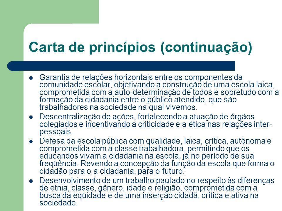 Carta de princípios (continuação) Garantia de relações horizontais entre os componentes da comunidade escolar, objetivando a construção de uma escola