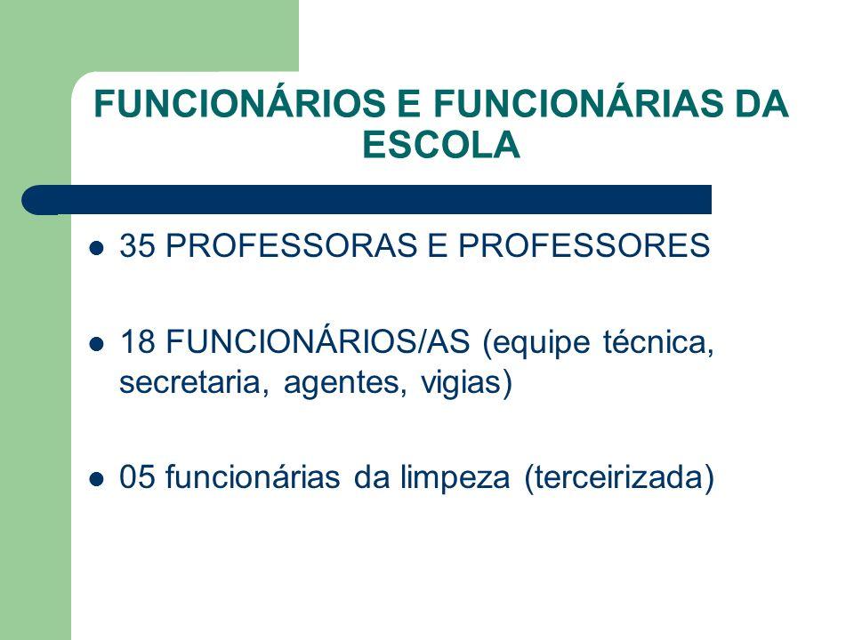 FUNCIONÁRIOS E FUNCIONÁRIAS DA ESCOLA 35 PROFESSORAS E PROFESSORES 18 FUNCIONÁRIOS/AS (equipe técnica, secretaria, agentes, vigias) 05 funcionárias da