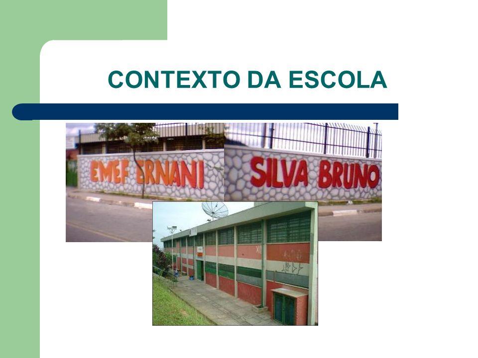 CONTEXTO DA ESCOLA