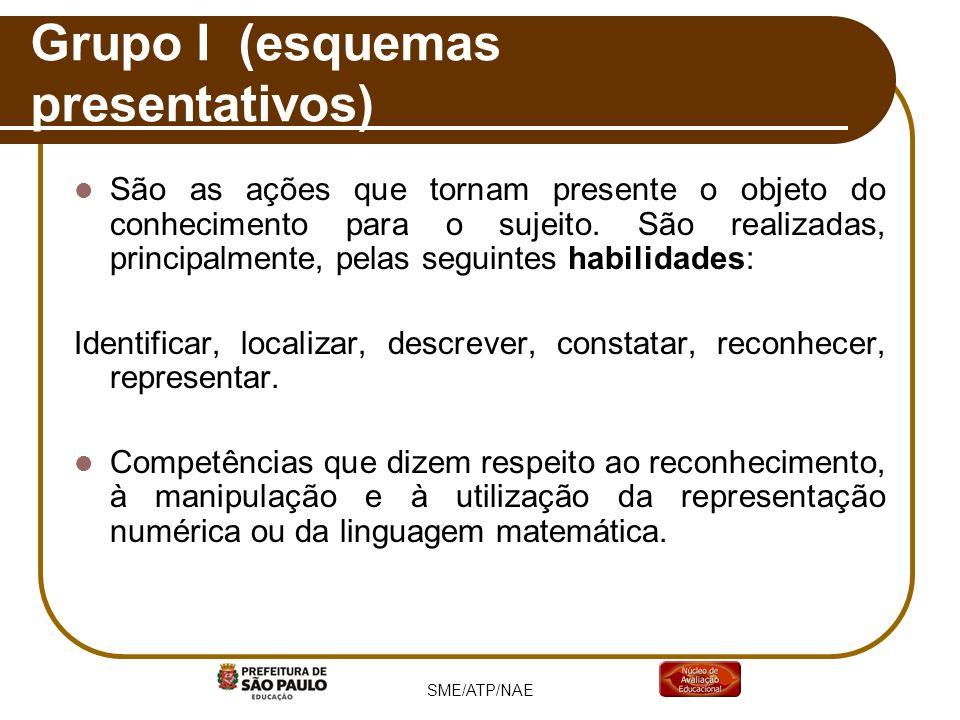Grupo I (esquemas presentativos) São as ações que tornam presente o objeto do conhecimento para o sujeito. São realizadas, principalmente, pelas segui
