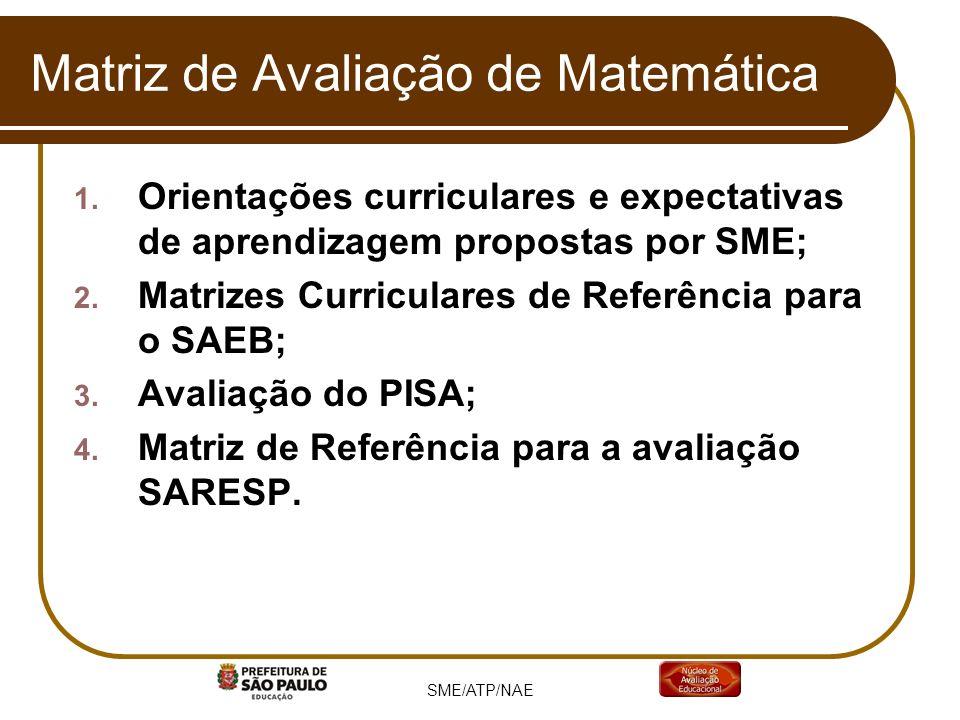 Matriz de Avaliação de Matemática 1. Orientações curriculares e expectativas de aprendizagem propostas por SME; 2. Matrizes Curriculares de Referência