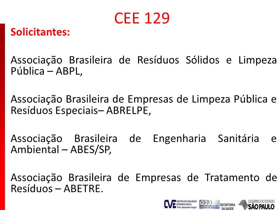 CEE 129 Solicitantes: Associação Brasileira de Resíduos Sólidos e Limpeza Pública – ABPL, Associação Brasileira de Empresas de Limpeza Pública e Resíd