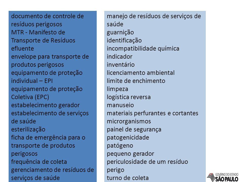 documento de controle de resíduos perigosos MTR - Manifesto de Transporte de Resíduos efluente envelope para transporte de produtos perigosos equipame