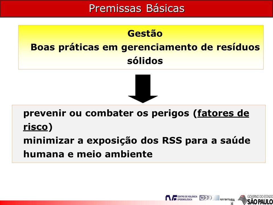 Gestão Boas práticas em gerenciamento de resíduos sólidos prevenir ou combater os perigos (fatores de risco) minimizar a exposição dos RSS para a saúd