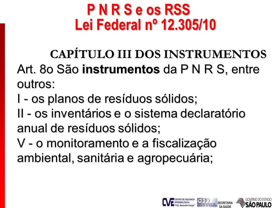 P N R S e os RSS Lei Federal nº 12.305/10 CAPÍTULO III DOS INSTRUMENTOS Art. 8o São instrumentos da P N R S, entre outros: I - os planos de resíduos s