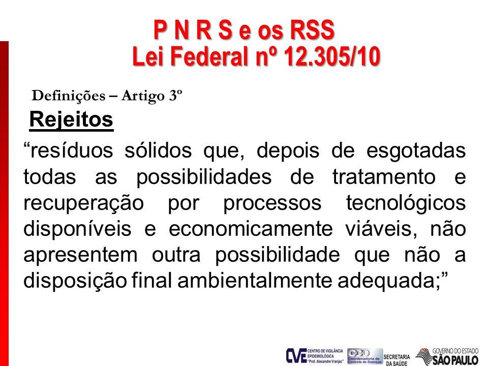 P N R S e os RSS Lei Federal nº 12.305/10 Rejeitos resíduos sólidos que, depois de esgotadas todas as possibilidades de tratamento e recuperação por p
