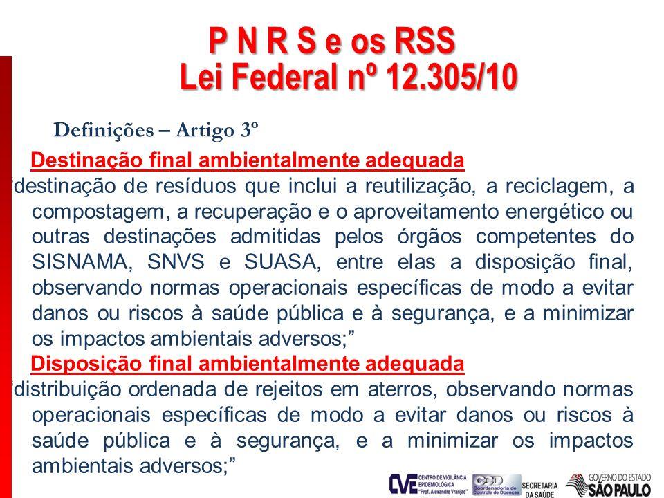 P N R S e os RSS Lei Federal nº 12.305/10 Destinação final ambientalmente adequada destinação de resíduos que inclui a reutilização, a reciclagem, a c