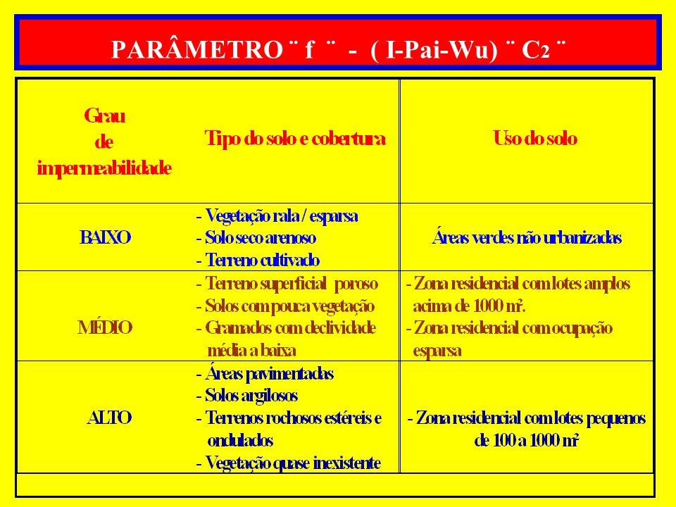 PARÂMETRO ¨ f ¨ - ( I-Pai-Wu) ¨ C 2 ¨