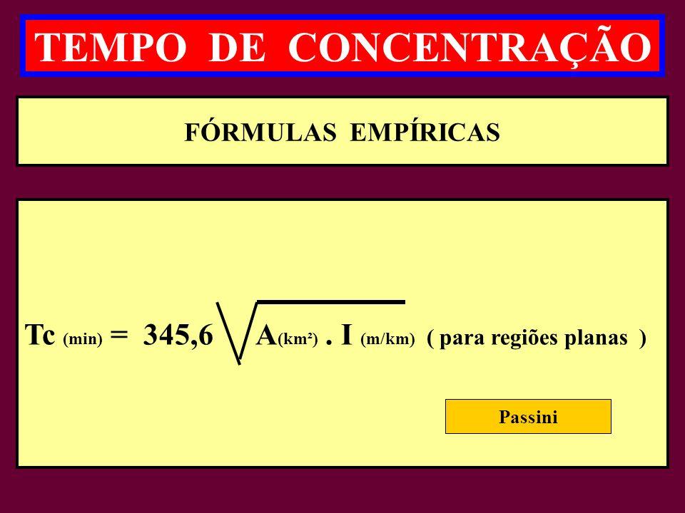 - FÓRMULAS EMPÍRICAS Tc (min) = 345,6 A (km²).