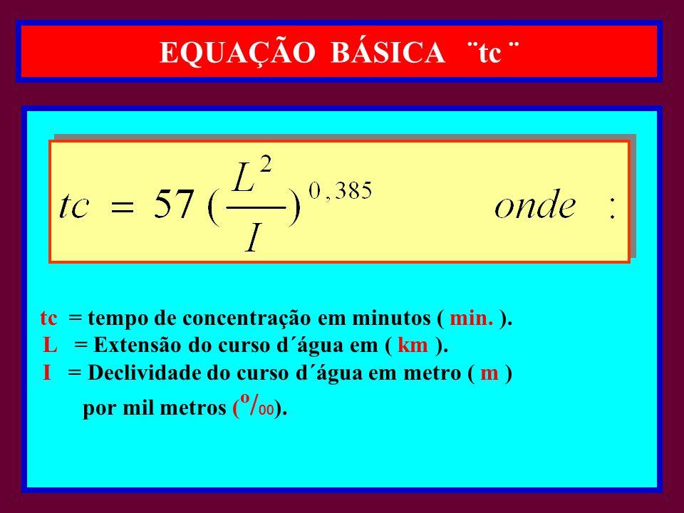 EQUAÇÃO BÁSICA ¨tc ¨ tc = tempo de concentração em minutos ( min.