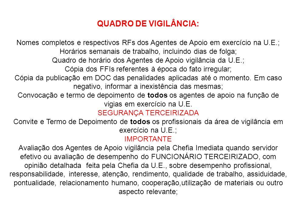QUADRO DE VIGILÂNCIA: Nomes completos e respectivos RFs dos Agentes de Apoio em exercício na U.E.; Horários semanais de trabalho, incluindo dias de fo