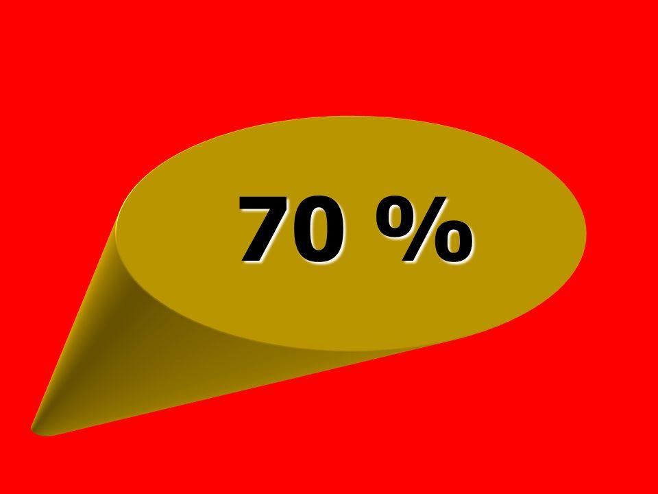 85% - DESEMPENHO MELHOR 60% - FAZEM SÓ O SUFICIENTE