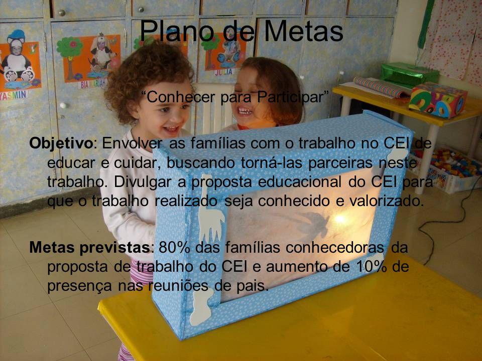 Plano de Metas Conhecer para Participar Objetivo: Envolver as famílias com o trabalho no CEI de educar e cuidar, buscando torná-las parceiras neste tr