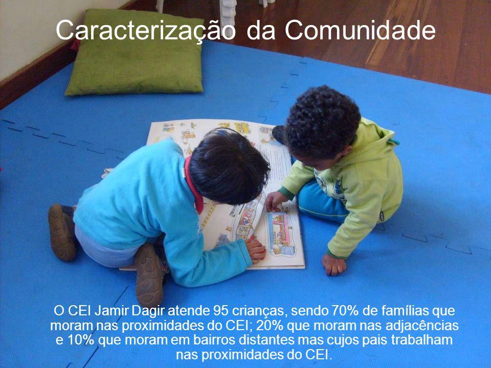 Caracterização da Comunidade O CEI Jamir Dagir atende 95 crianças, sendo 70% de famílias que moram nas proximidades do CEI; 20% que moram nas adjacênc
