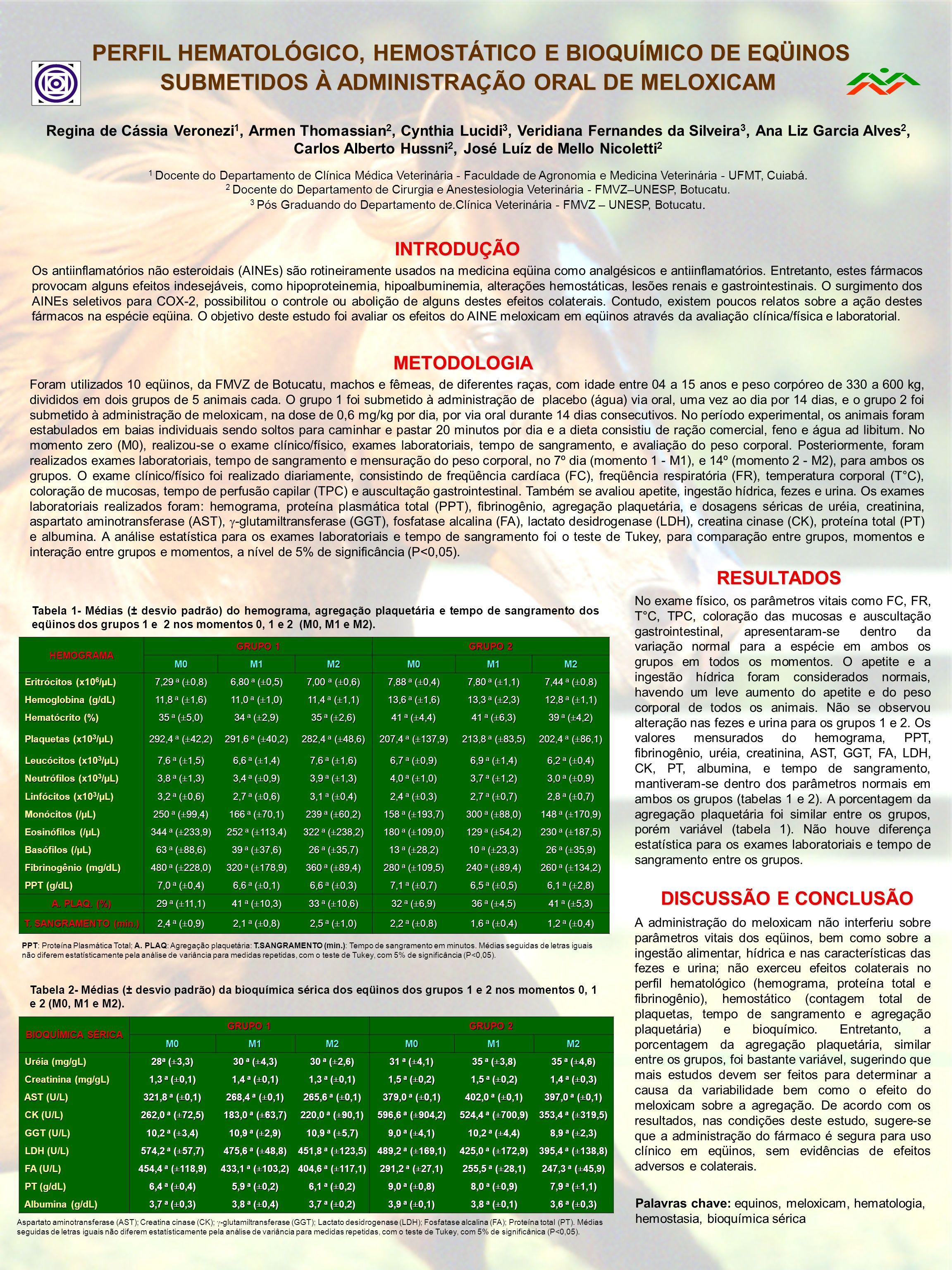 INTRODUÇÃO METODOLOGIA RESULTADOS DISCUSSÃO E CONCLUSÃO PERFIL HEMATOLÓGICO, HEMOSTÁTICO E BIOQUÍMICO DE EQÜINOS SUBMETIDOS À ADMINISTRAÇÃO ORAL DE ME