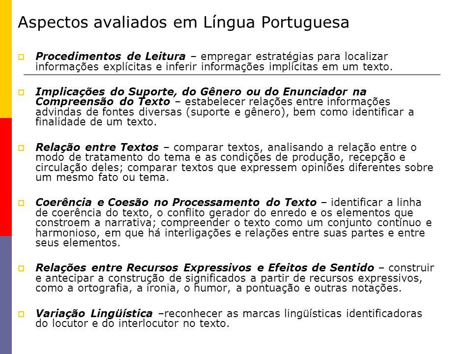 Aspectos avaliados em Língua Portuguesa Procedimentos de Leitura – empregar estratégias para localizar informações explícitas e inferir informações implícitas em um texto.