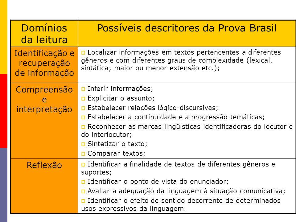 PROVA BRASIL: avaliação do rendimento escolar PROVA BRASIL: avaliação do rendimento escolar 4ª série: média municipal 167,63 8ª série: média municipal 221,94