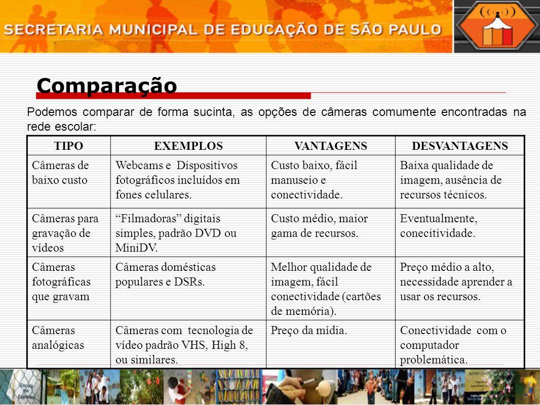 Referência das imagens CAPA – Foto original, Paulo Teles.