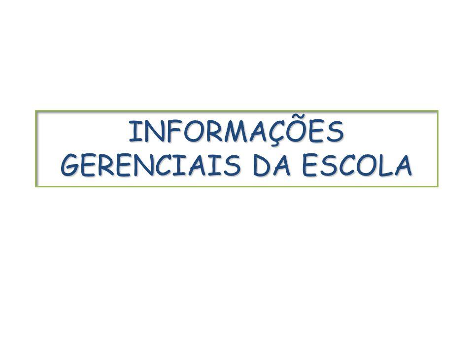 INFORMAÇÕES GERENCIAIS DA ESCOLA