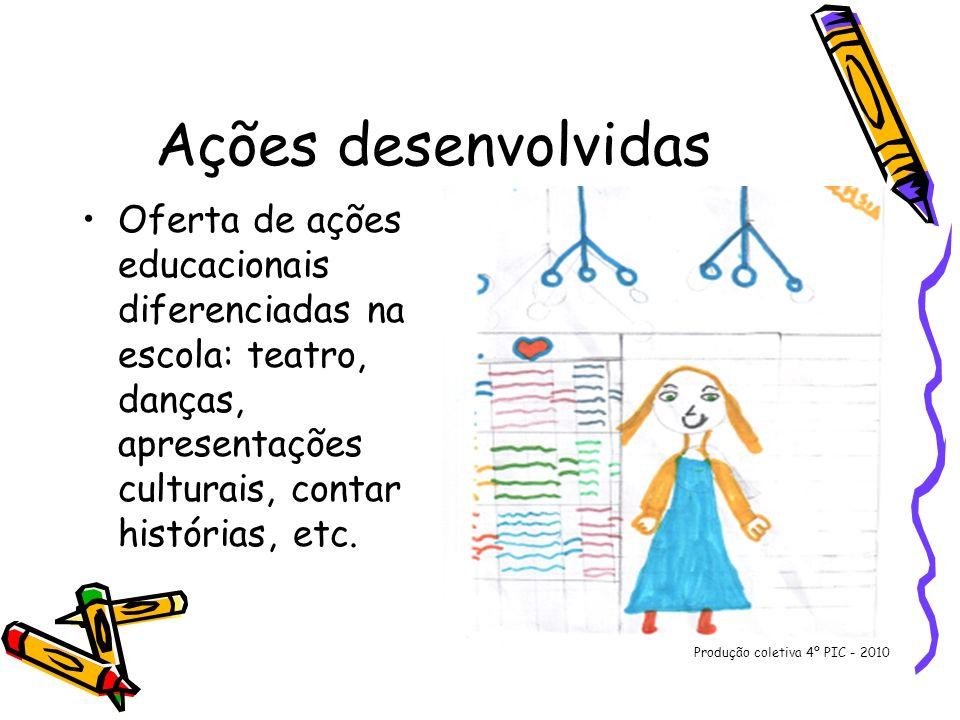 Ações desenvolvidas Oferta de ações educacionais diferenciadas na escola: teatro, danças, apresentações culturais, contar histórias, etc. Produção col