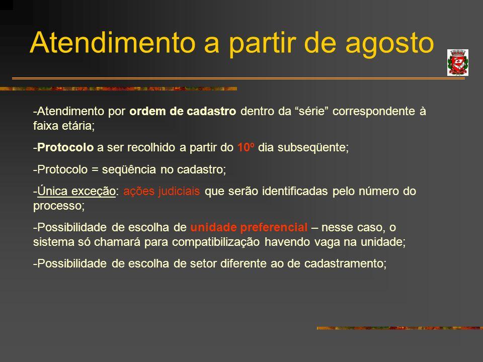 Atendimento a partir de agosto -Atendimento por ordem de cadastro dentro da série correspondente à faixa etária; -Protocolo a ser recolhido a partir d