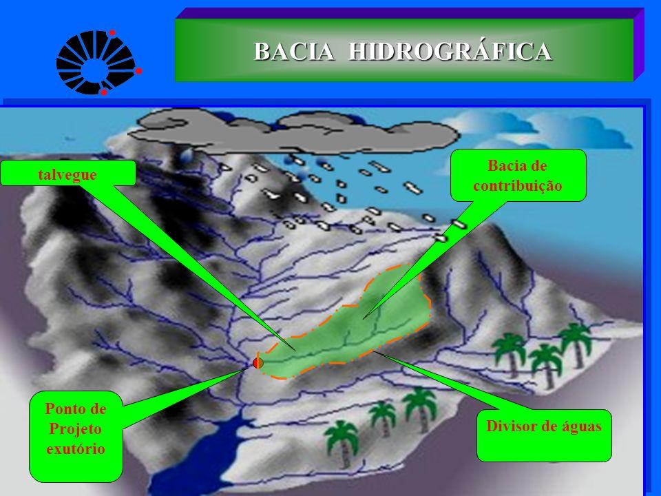 Ponto de Projeto exutório Bacia de contribuição Divisor de águas talvegue