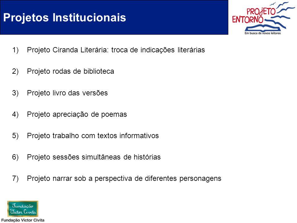 Projetos Institucionais 1)Projeto Ciranda Literária: troca de indicações literárias 2)Projeto rodas de biblioteca 3)Projeto livro das versões 4)Projet