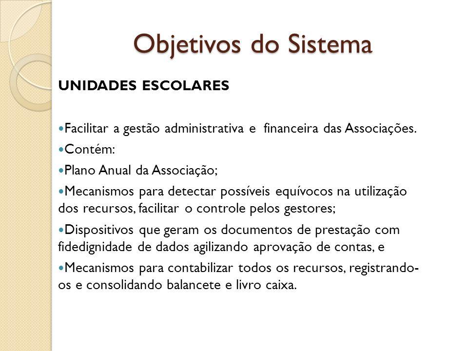 Objetivos do Sistema UNIDADES ESCOLARES Facilitar a gestão administrativa e financeira das Associações. Contém: Plano Anual da Associação; Mecanismos
