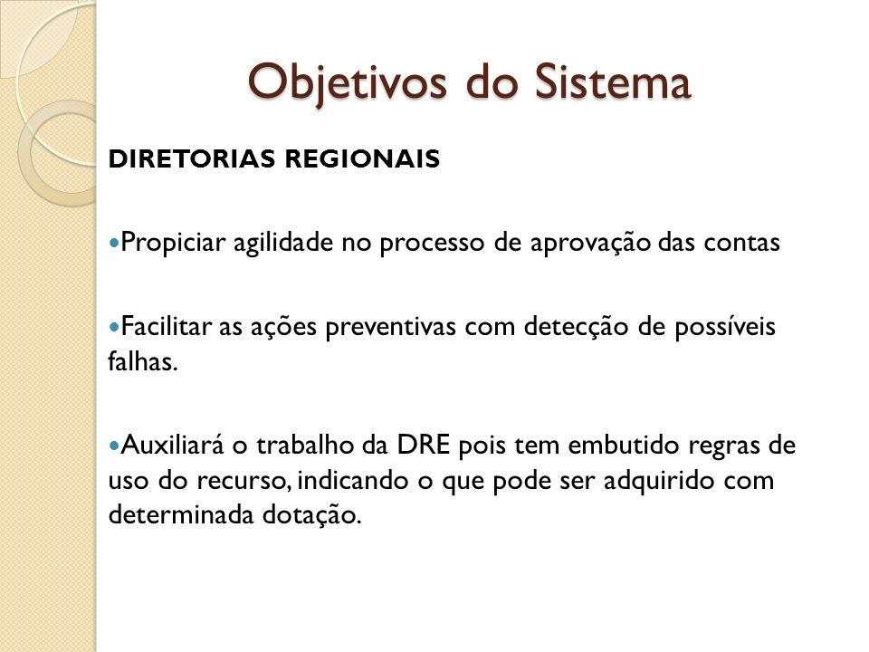 Objetivos do Sistema DIRETORIAS REGIONAIS Propiciar agilidade no processo de aprovação das contas Facilitar as ações preventivas com detecção de possí