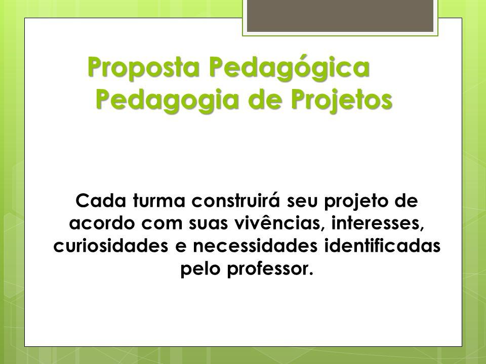 Proposta Pedagógica Pedagogia de Projetos Cada turma construirá seu projeto de acordo com suas vivências, interesses, curiosidades e necessidades iden