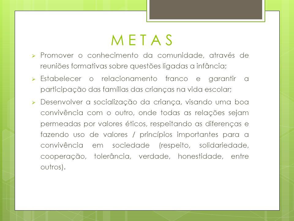 M E T A S Promover o conhecimento da comunidade, através de reuniões formativas sobre questões ligadas a infância; Estabelecer o relacionamento franco
