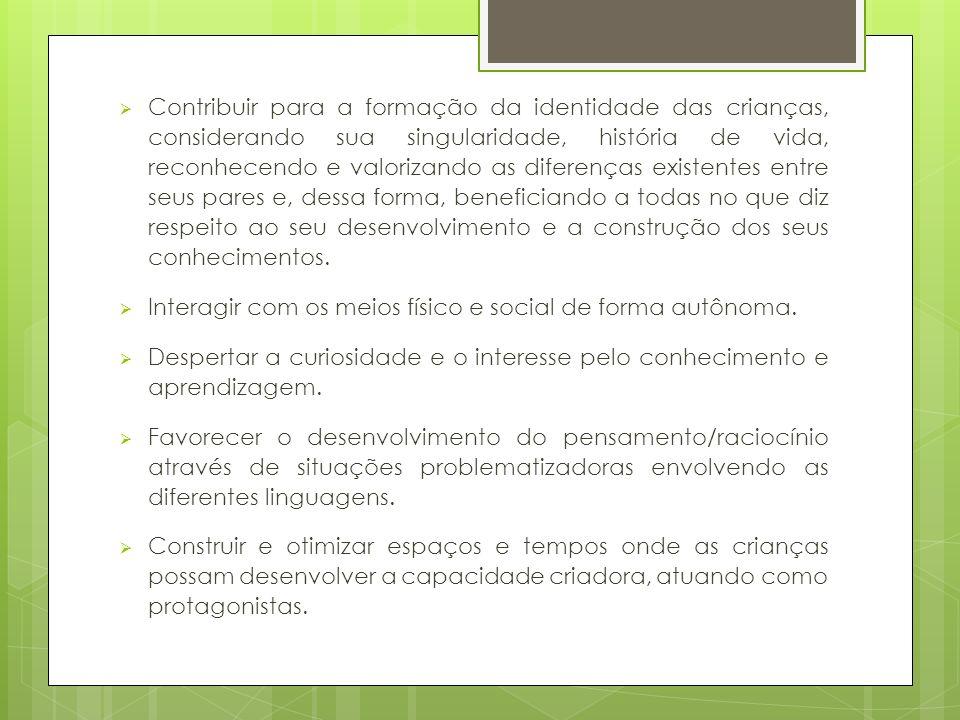 ORGANIZAÇÃO DO ESPAÇO ESCOLAR Salas de Aula Parque Brinquedoteca Ateliê Sala 07 (espaço multimeios, cujo nome está em processo de escolha pelas crianças e famílias) Laboratório de Informática Educativa Pátio Área externa Refeitório Sanitários Horta