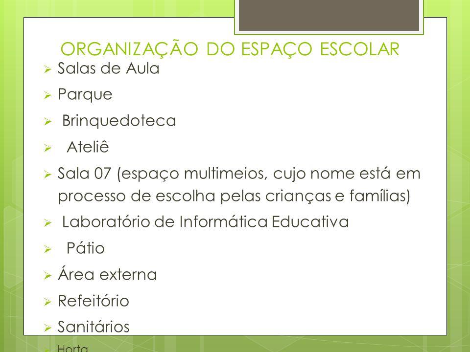 ORGANIZAÇÃO DO ESPAÇO ESCOLAR Salas de Aula Parque Brinquedoteca Ateliê Sala 07 (espaço multimeios, cujo nome está em processo de escolha pelas crianç