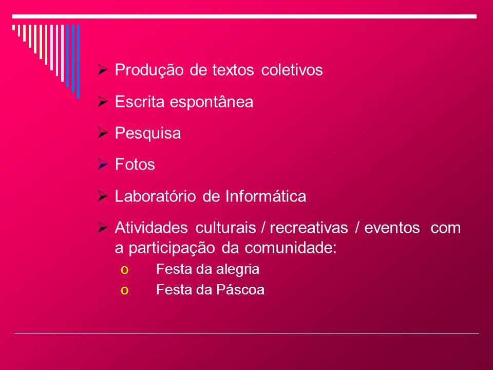 Produção de textos coletivos Escrita espontânea Pesquisa Fotos Laboratório de Informática Atividades culturais / recreativas / eventos com a participa